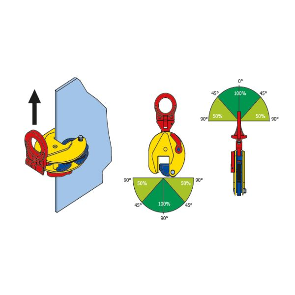 Diagrama incarcare TSEU